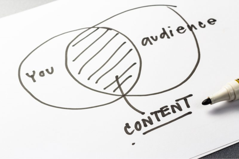 content connects you and your audience
