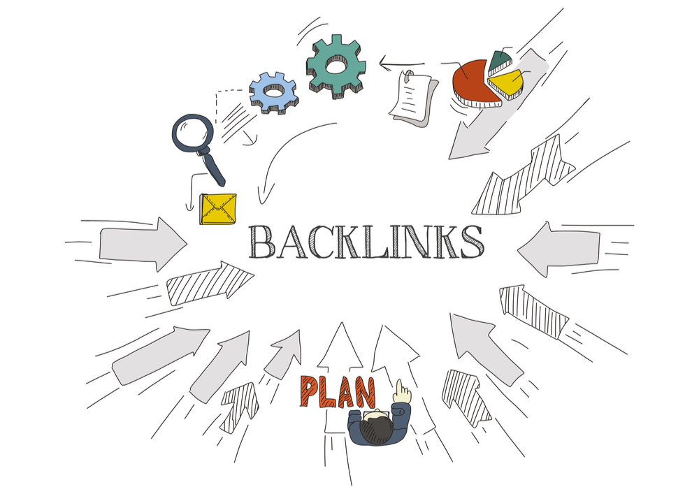 backlinks to and from website